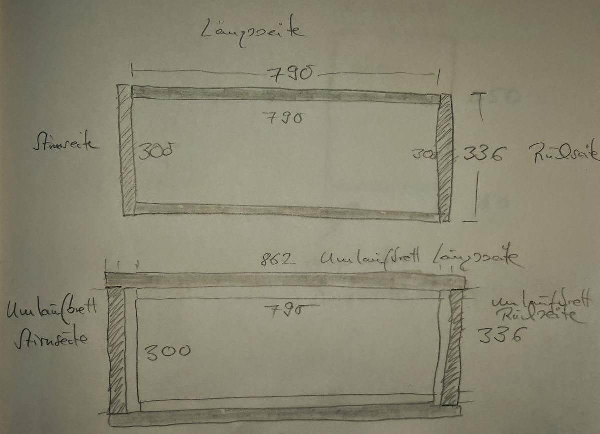 stirnseite und flugl cher. Black Bedroom Furniture Sets. Home Design Ideas
