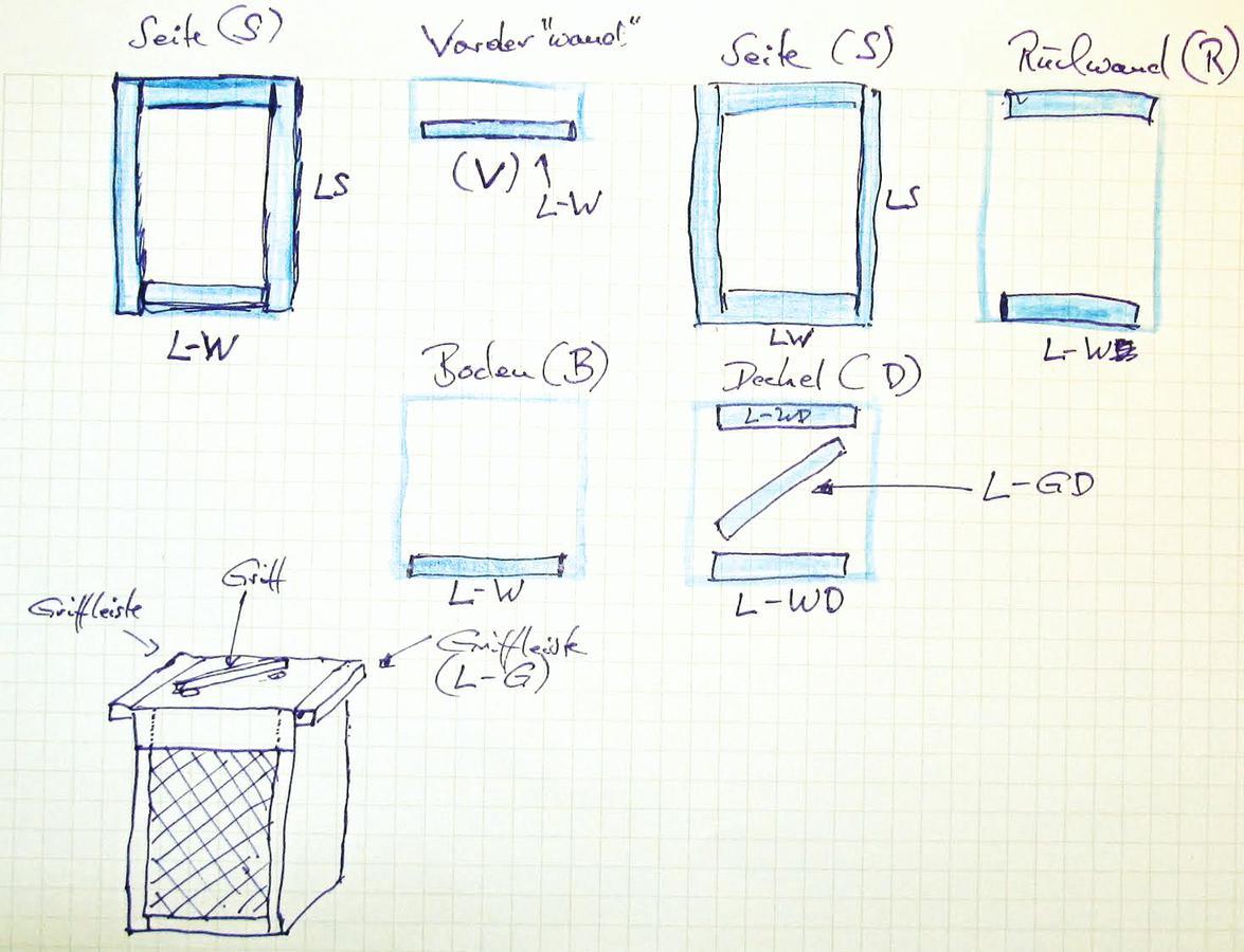Bauanleitung für eine einfache Schwarmkiste - Mellifera e. V.